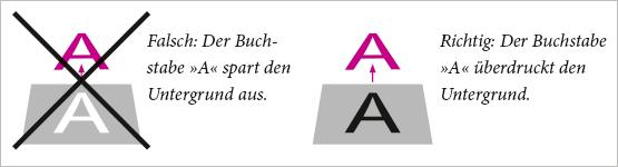 Screenshot – Aussparen/Überdrucken Grafik